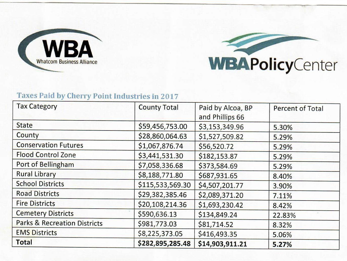 WBA-prop-tax-info.jpg